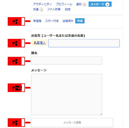 当サイトの使い方17