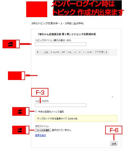 当サイトの使い方6